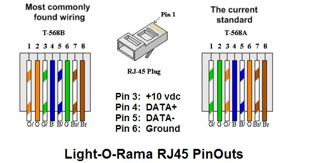LOR PINOUT rj45 wiring diagram cat5 rj11 to rj45 wiring diagram \u2022 free wiring wiring diagram for a cat 5 cable at nearapp.co